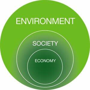 Sustainable_development